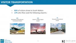 Screenshot 2021-08-06 at 06-35-51 Visit South Walton - VSW_2021_Spring_Visitor_Tracking_Report...png